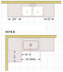 gfci distance from sink nkba guideline mod cabinetry modern kitchen design