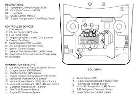 wiring diagram for chevy venture wiring automotive wiring