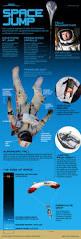 ft to meters space jump how felix baumgartner u0027s record breaking supersonic