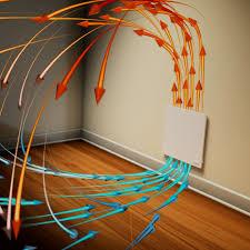 Bathroom Ceiling Heaters Econo Heat 400 Watt Wall Mounted Electric Convection Panel Heater