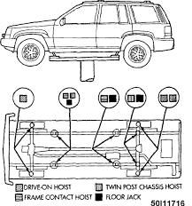 jacking u0026 hoisting 1993 jeep cherokee xj jeep cherokee