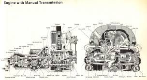 vw engine diagram how much to rebuild a 1600cc vw engine u2022 sewacar co