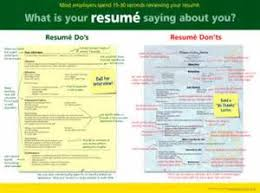 Best Online Resume Help Careerperfect Best Professional Resume Writing Services Employment Contract Template Za