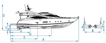 international boat shipping u0026 jet skis