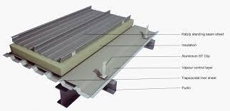 metal deck roofing profiles