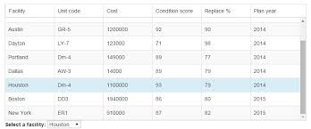 angularjs resizable table columns fixed table header directive for angularjs angular script