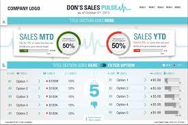 bidf executive sales dashboard bi brainz