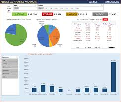 Finance Excel Template 6 Excel Financial Templates Procedure Template Sle