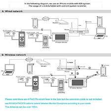 tmezon 7 inch wireless wired wifi ip video door phone doorbell