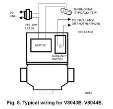 zone valve wiring diagram honeywell diagram wiring diagrams for