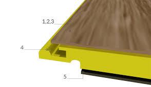 engineered vinyl flooring producer click engineered vinyl