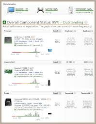Hdd Bench Userbenchmark Hdd Speed Test Tool Compare Your Pc