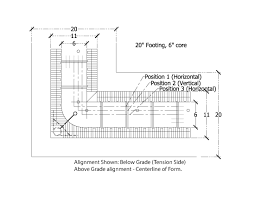 white paper footing to wall connections