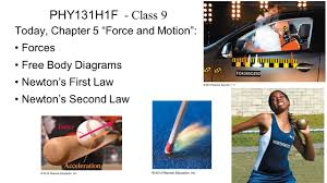 phy131h1f class 9 today chapter 5 u201cforce and motion u201d forces