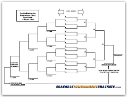 Blind Chart 16 Team Double Blind Draw Tournament Bracket