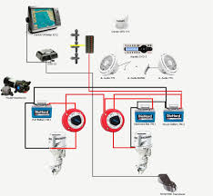 2 battery wiring diagram for boat beauteous diagrams