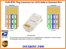 wiring diagram cat6 wire diagram rj45 cat 5 wiring diagram wall