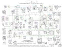 Floor Plan Database We The People Maine