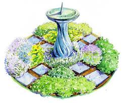 Flower Bed Plan - 218 best landscape and garden plans images on pinterest flower