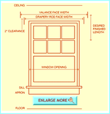 window measurements window measuring guide