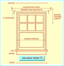window measurements window measuring guide