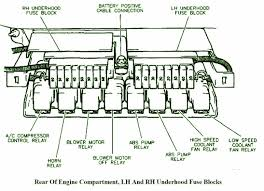 1994 buick lesabre fuse box 1994 wiring diagrams