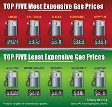 Average Gas Price by Flood Damage Archives Page 5 Of 14 Aaa Newsroom