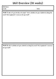 25 melhores ideias de unit plan template no pinterest modelos