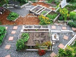 Vegetable Garden Layout Guide Home Vegetable Garden Layout Beautiful Vegetable Garden Layouts