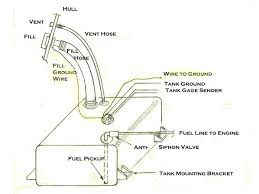 grounding a plastic gas tank boatbuilding blog u2013 readingrat net