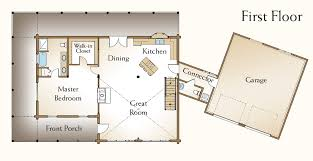 small 2 story log home plans