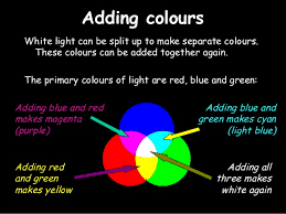 Primary Colors Of Light Colour N Lenses