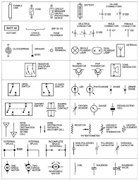 electrical wiring symbols for cars free wiring diagram