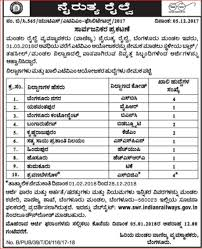 resume sles for engineering students fresherslive 2017 calendar south western railway jobs 2018 18 atm facilitator vacancy for 12th