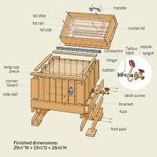 How To Build A Toy Chest Step By Step by Best 25 Wooden Ice Chest Ideas On Pinterest Diy Cooler Ice