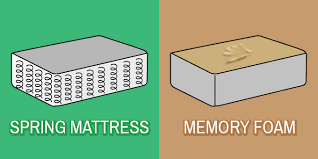 amazing memory foam mattress or spring memory foam vs spring