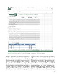 Detailed Construction Cost Estimate Spreadsheet Independent Cost Estimates For Design And Construction Of Transit