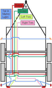 7 flat pin trailer connector wiring diagram 7 wiring diagrams