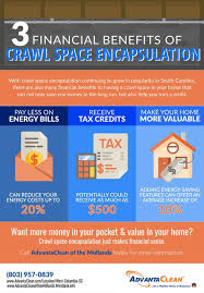 Crawl Space Cleaning San Francisco 25 Best Crawl Space Images On Pinterest Crawl Spaces Basement
