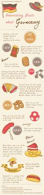 interesting facts about germany infographic travel