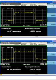 Radio Thermal Generator Akrc131143 1 Remote Radio Unit Rrul 11 B4 Test Report Rrul 11 B4