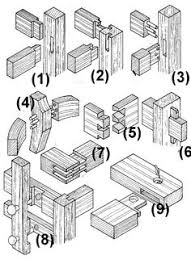 Chinese Wood Joints Pdf by Furniture Designer And Craftsman From Berlin