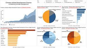 finance a climate change oecd dac external development finance statistics