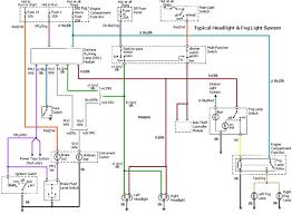 wiring diagram 1997 honda accord u2013 ireleast u2013 readingrat within