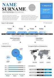 Free Marketing Resume Templates Top 5 Infographic Resume Templates