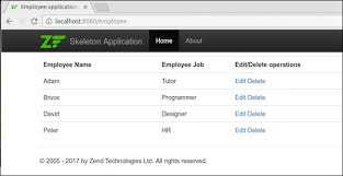 zf2 set layout variable from controller zend framework quick guide