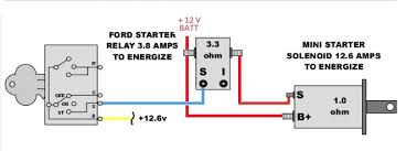 wiring diagram easy simple routing starter relay wiring diagram