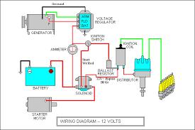 honeywell fan ht908 starter solimoide wiring diagram honeywell