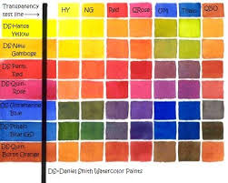 color wheel paint chart amazing find this pin and more on art