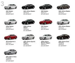 cars with price is germany many luxury cars